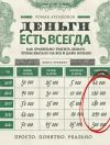 Книга Деньги есть всегда. Как правильно тратить деньги, чтобы хватало на все и даже больше автора Роман Аргашоков