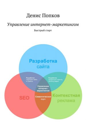 обложка книги Управление интернет-маркетингом. Быстрый старт автора Денис Попков